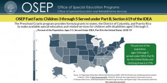 OSEP fast fact sheet